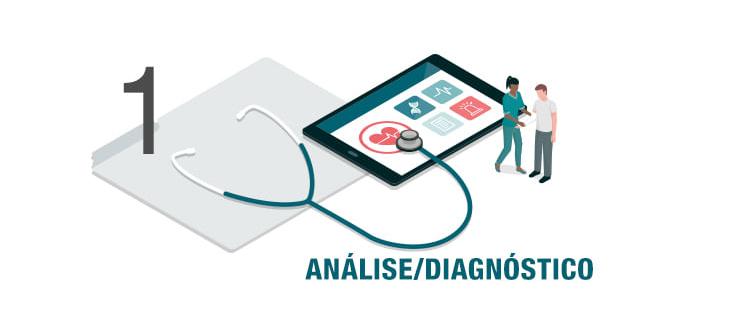 Image Ilustrativa do processo de Análise / Diagnóstico, primeiro passo.