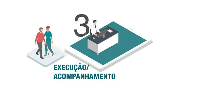 Image Ilustrativa do processo de Execução / Acompanhamento, terceiro passo.