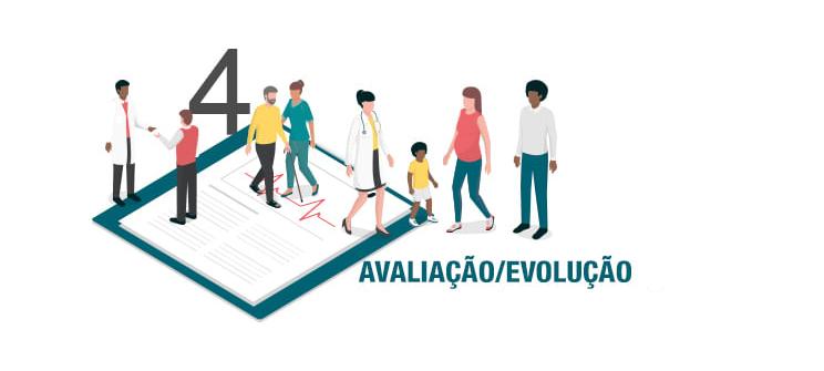 Image Ilustrativa do processo de Avaliação / Evolução, quarto passo.